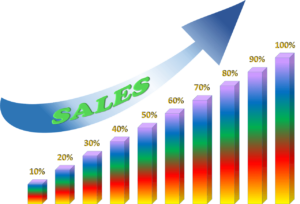 B2B Sales Trends You Need to Know in 2020