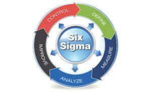Six Sigma details